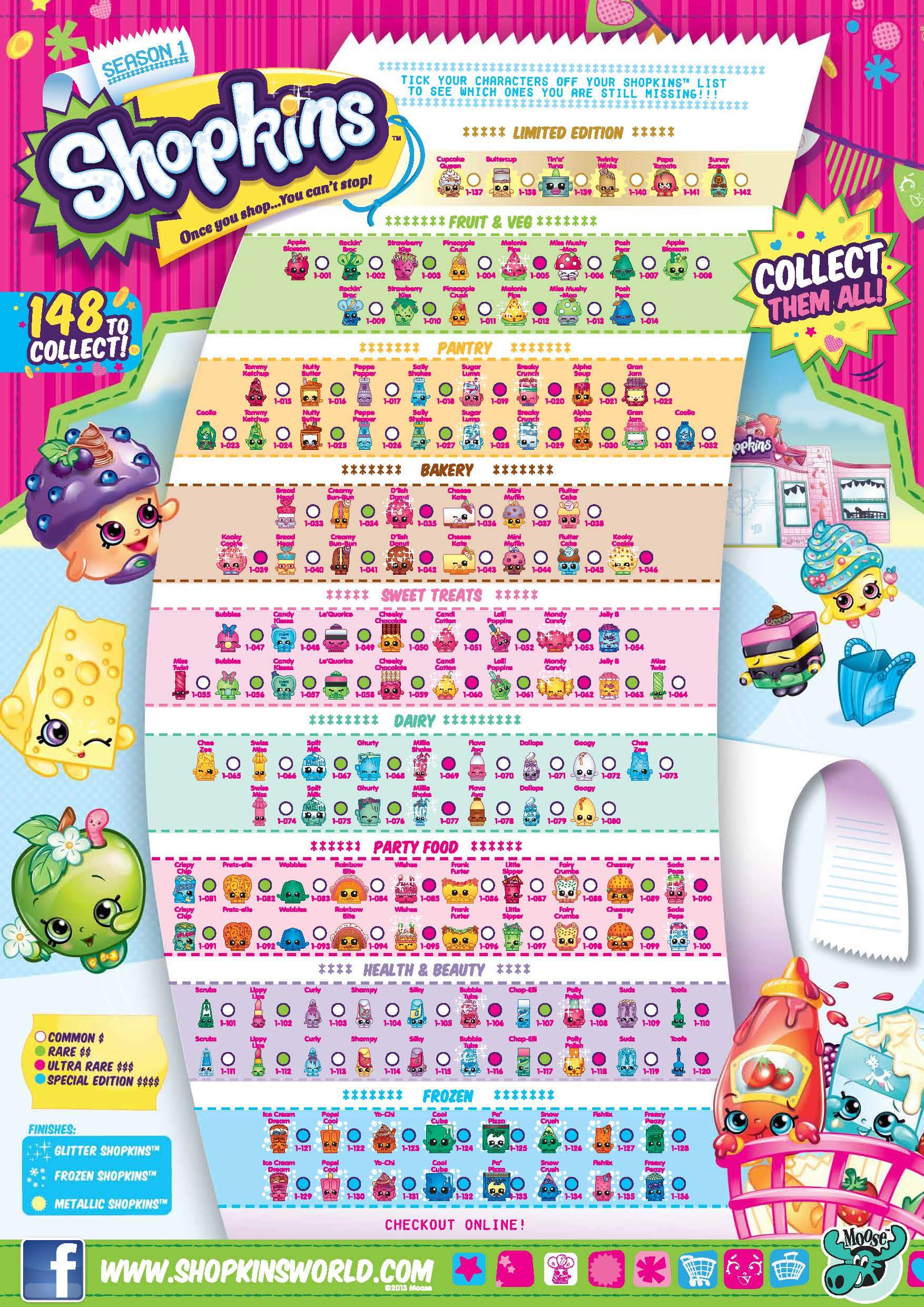 graphic about Shopkins List Printable identify Shopkins Year 1 Names -